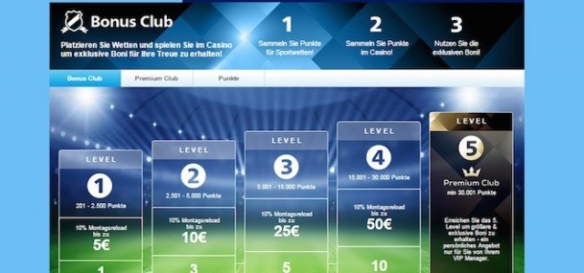 «Бонус-клуб» на Sportingbet